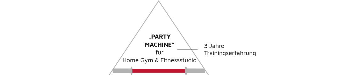 Trainings Pyramide